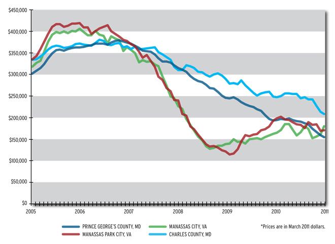 Metro_housing_prices
